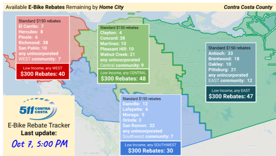 A map of Contra Costa and the available rebates in each city of the county. The tracker is updated daily and was last updated in this map on October 7 at 5pm.