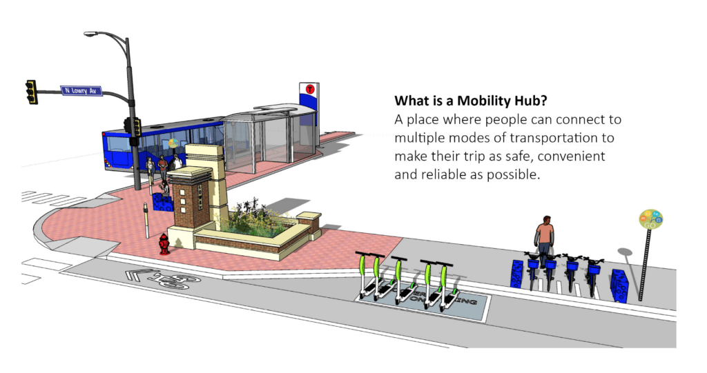 Diagram of Mobility Hub with bus station in background, bikeshare and scooter share parking in front