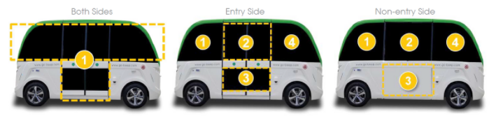 A picture of the Move Nona AV shuttle and all of the exterior advertising panel options on both sides, the entry side and non-entry side..