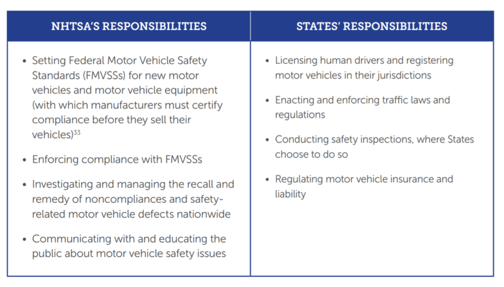NHTSA Table of Federal vs State Responsibilities