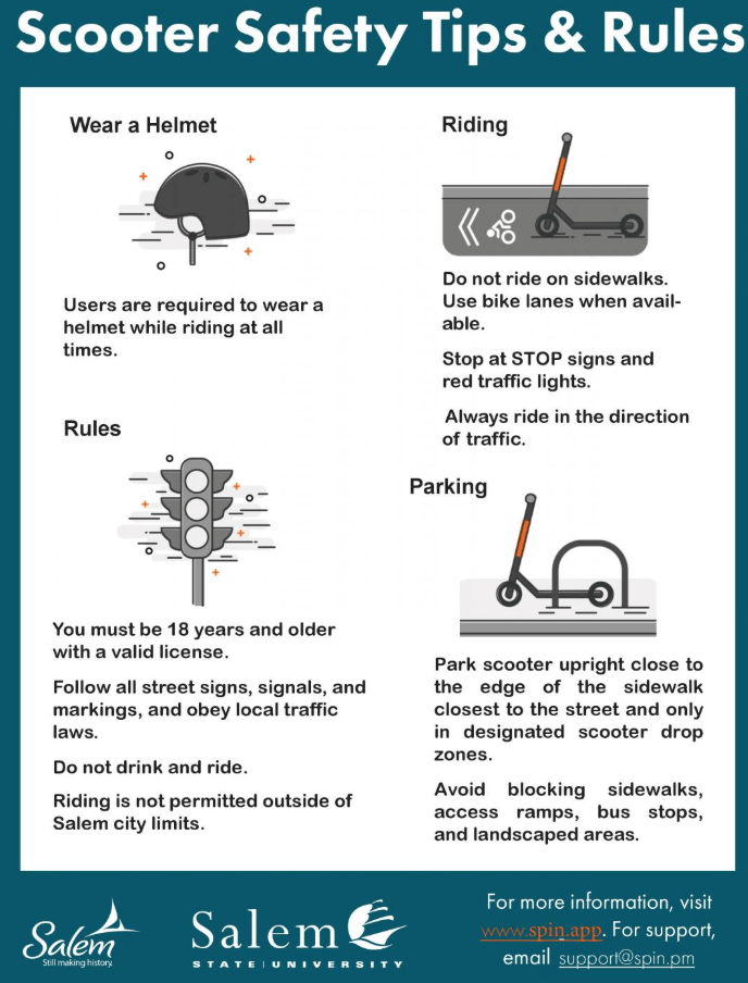 Illustration highlighting safety and rules for electric scooters