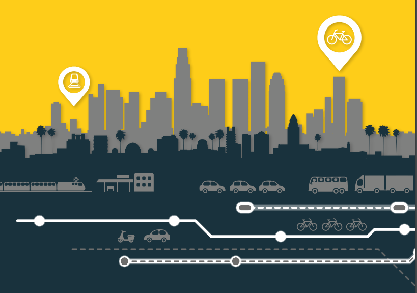 Info-graphic multi-modal network and Los Angeles skyline in the background.
